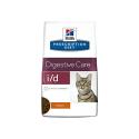 Hills Prescription Diet-PD Feline i/d (1)